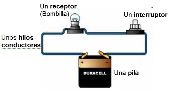 Circuito Que Tenga Un Interruptor Una Pila Y Una Bombilla : Corriente eléctrica